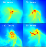 Dynamical density map and time evolution of sink formation